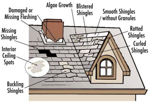 Roof Damage Image