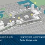Galleria Site Diagram