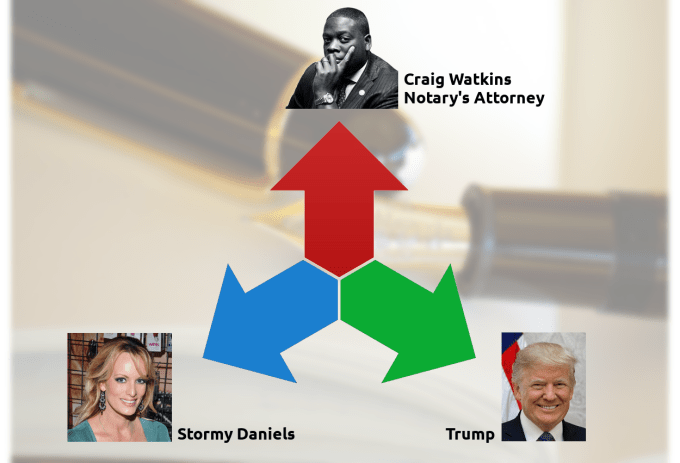 Trump and Stormy Notary Responds