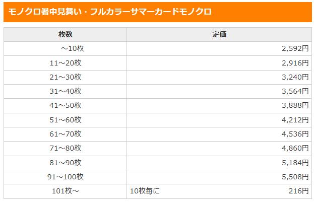 Cardbox_price
