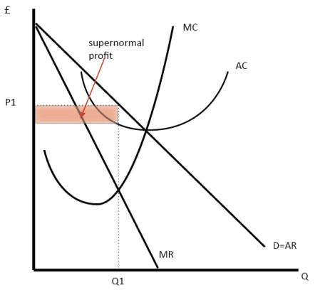 The Advantages of Monopolistic Competition