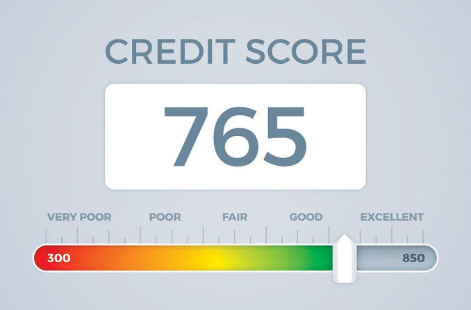 How your credit score affects a personal loan