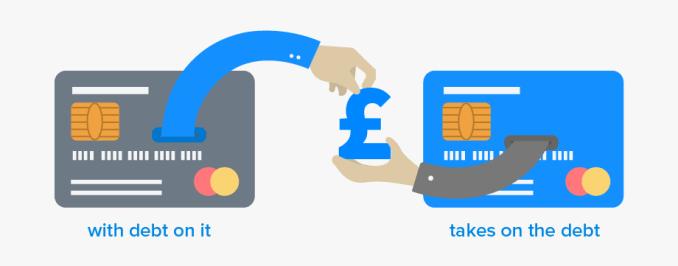 How Do you Choose a Balance Transfer Card?
