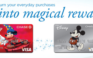 Compare to the Disney Premier Visa card