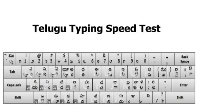 How to Type Telugu in a Microsoft Word Document