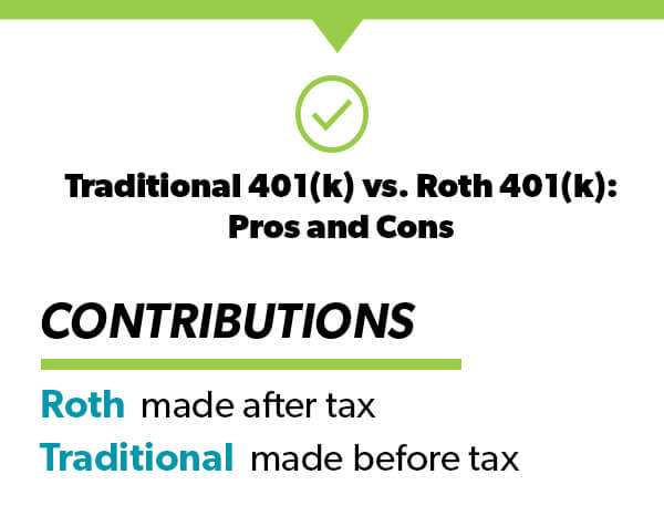 Roth 401(k) vs. 401(k) 2020 Updates. Which is a Better Option?