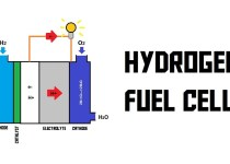 advantages and disadvantages of hydrogen fuel cells