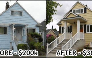 How Much Do House Flippers Make