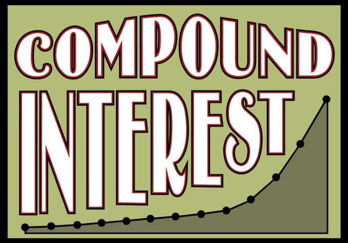 The Difference Between Compounding Interest Daily vs. Monthly