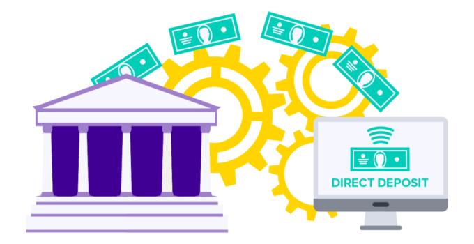 Detailed Guide on What Time Direct Deposit Hits for All Major Banks