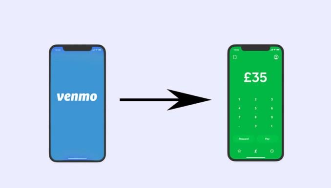 Ways to Send Money Internationally