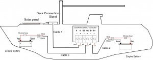 Solar panel installation for motorhomes and boats part 3 battery isolator installation diagram dual battery solar charge controller wiring diagram