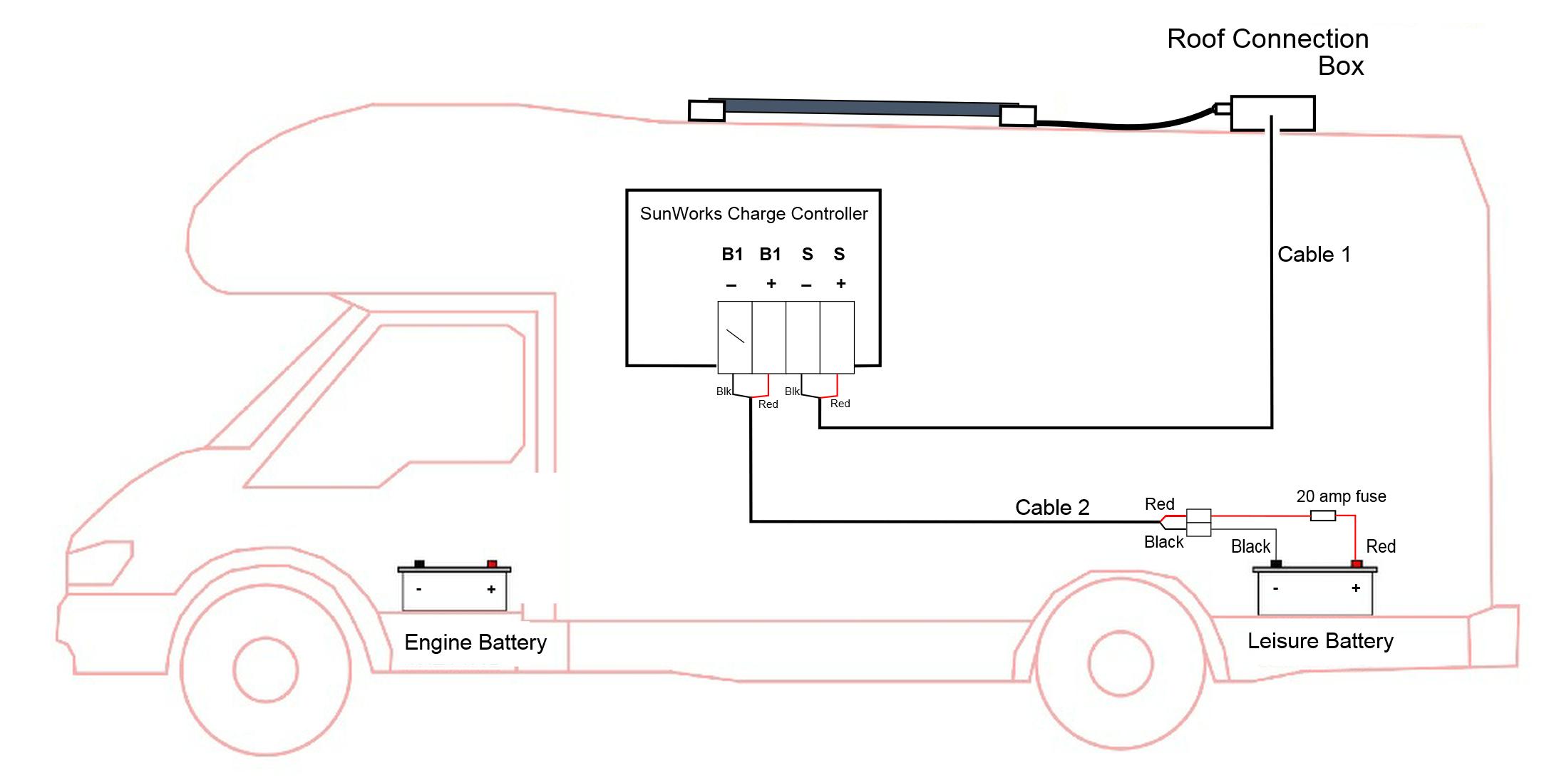 Battery Wiring Diagrams Solar