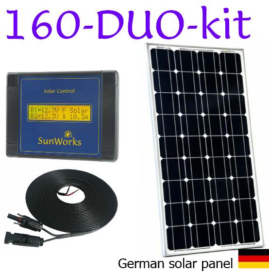 narrowboat solar panel kit
