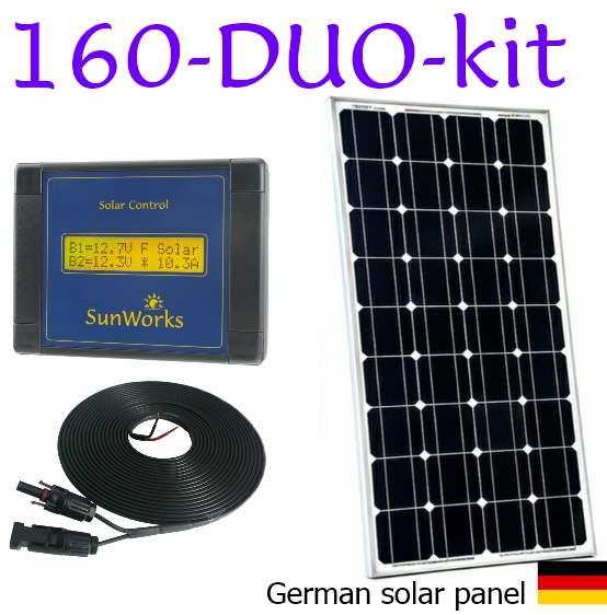 narrowboat solar panel kit