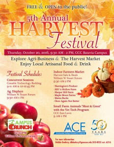 5th Annual Harvest Festival @ Genesee Community College | Batavia | New York | United States