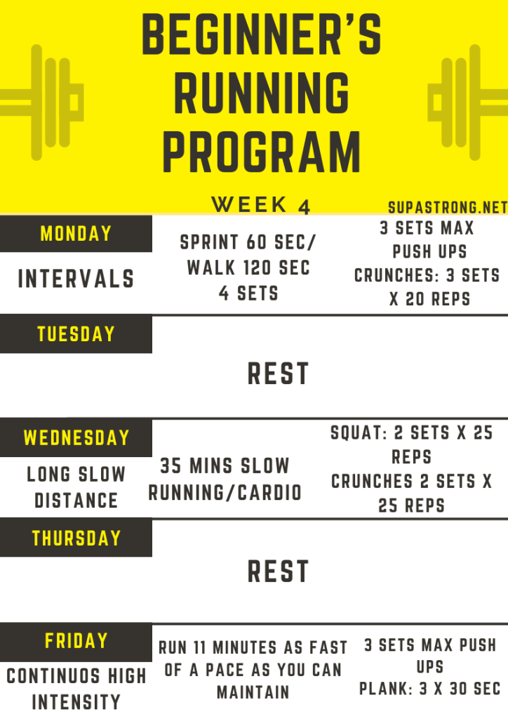 beginners running program week 4