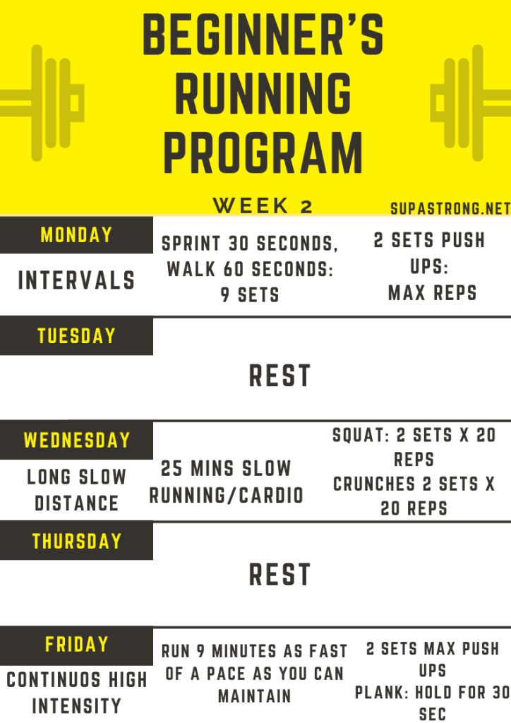 beginners running program week 2