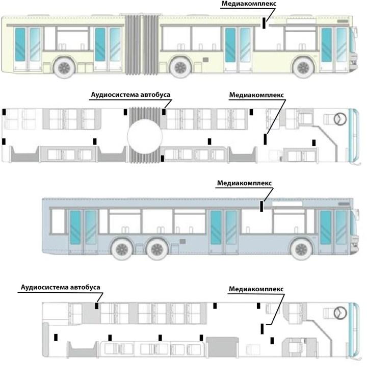Варианты размещения медиакомплексов в автобусе