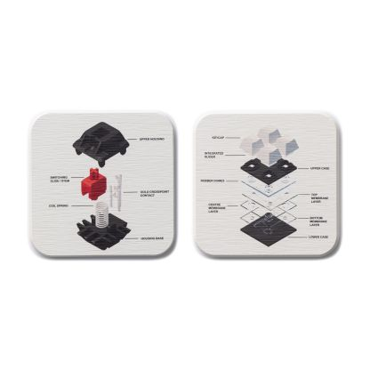 SupeRanked X02 X03 Keyboard Switches Coasters - Set
