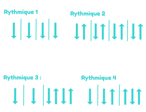 rythmes-ukulele-superapprenant