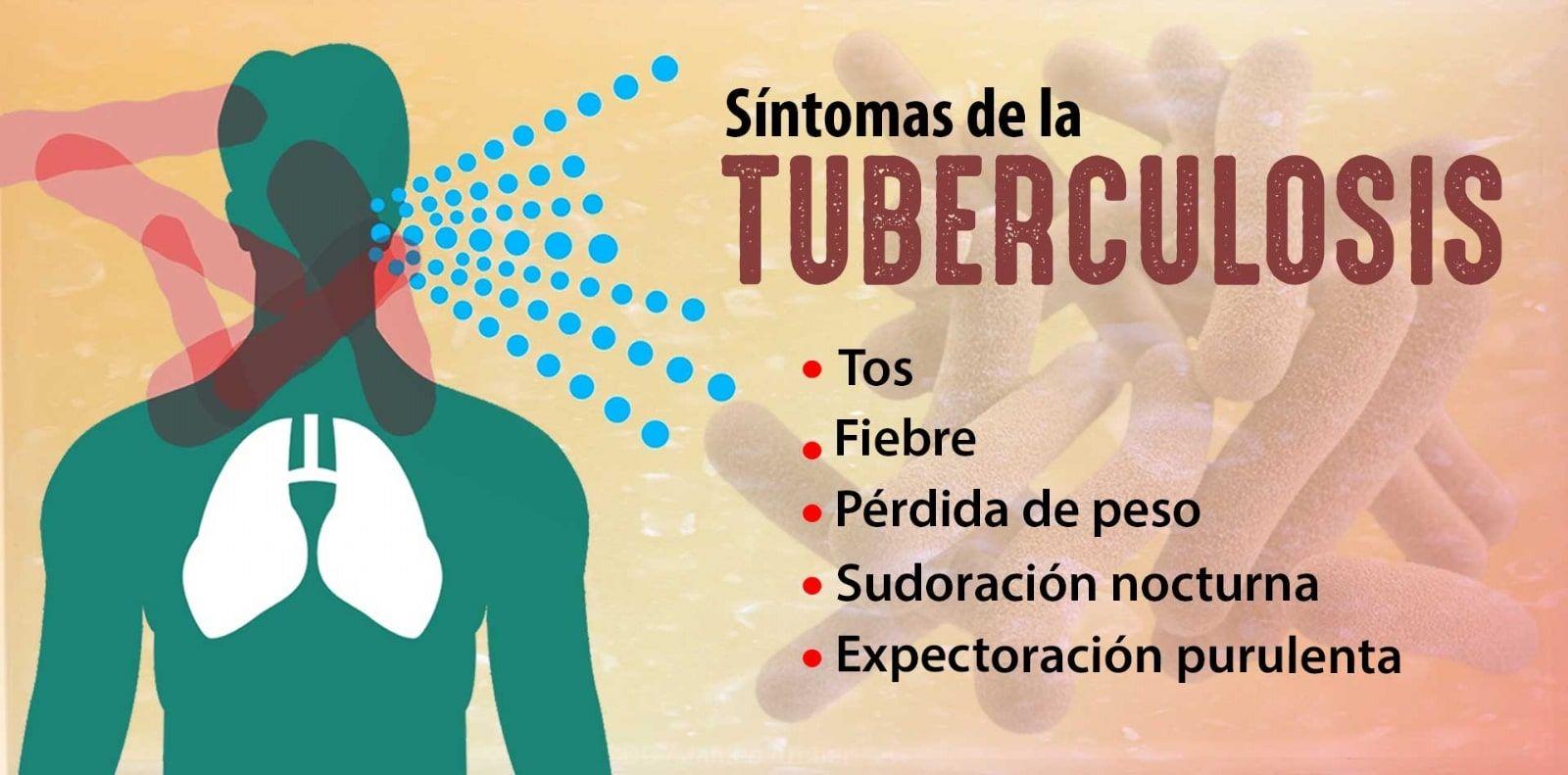 Tuberculosis: qué es, causas, síntomas, contagio ...