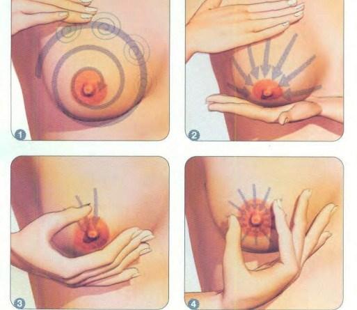 izdajanje masaza dojke