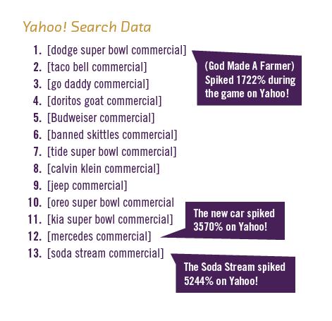 yahoo_data