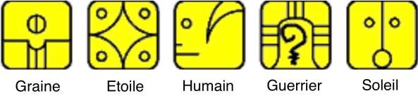 Les glyphes jaunes du calendrier des 13 lunes