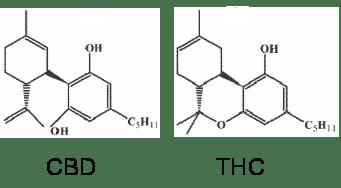 CBD chemical formula
