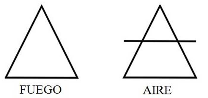 Conhea os 14 smbolos usados na alquimia e seus significados 5 smbolos utilizados alquimia e seu significado ccuart Gallery