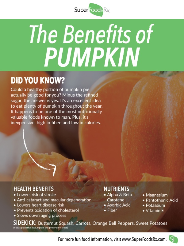 Pumpkin - One of the Top High-Fiber Fruits