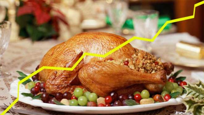 turkey myths debunked