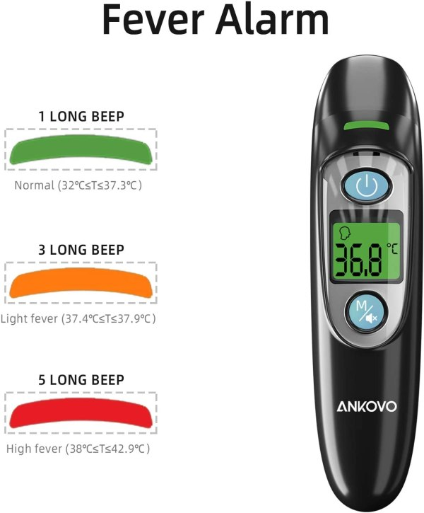 Infrared Digital Thermometer for Fever