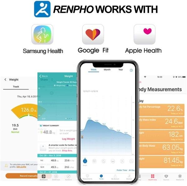 Renpho Body Fat Scale