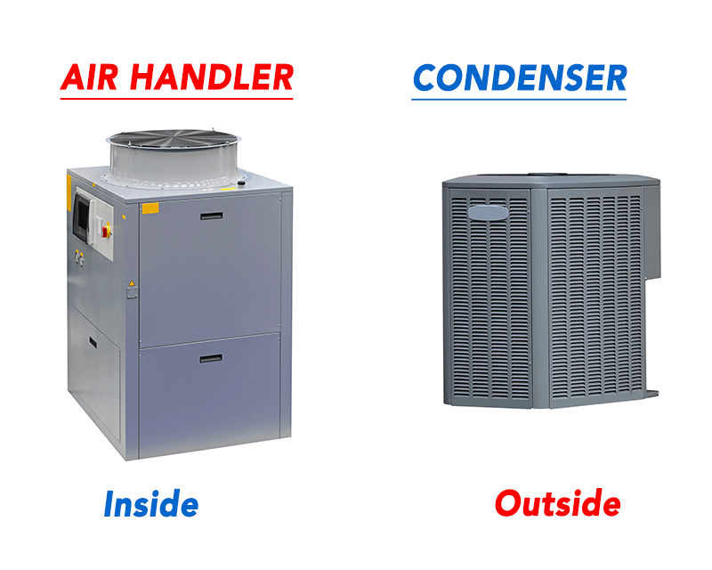 Air Conditioning Systems Installation
