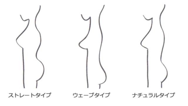 顔タイプ診断 骨格診断 パーソナルカラー診断 顔分析フルメイク メイクレッスン 町田で一番人気 あなたらしく 自分らしく 東京 町田 自分を好きになる 骨格タイプストレート