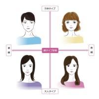 顔タイプ診断 8タイプ 自分の軸 似合うものを知る 町田 東京