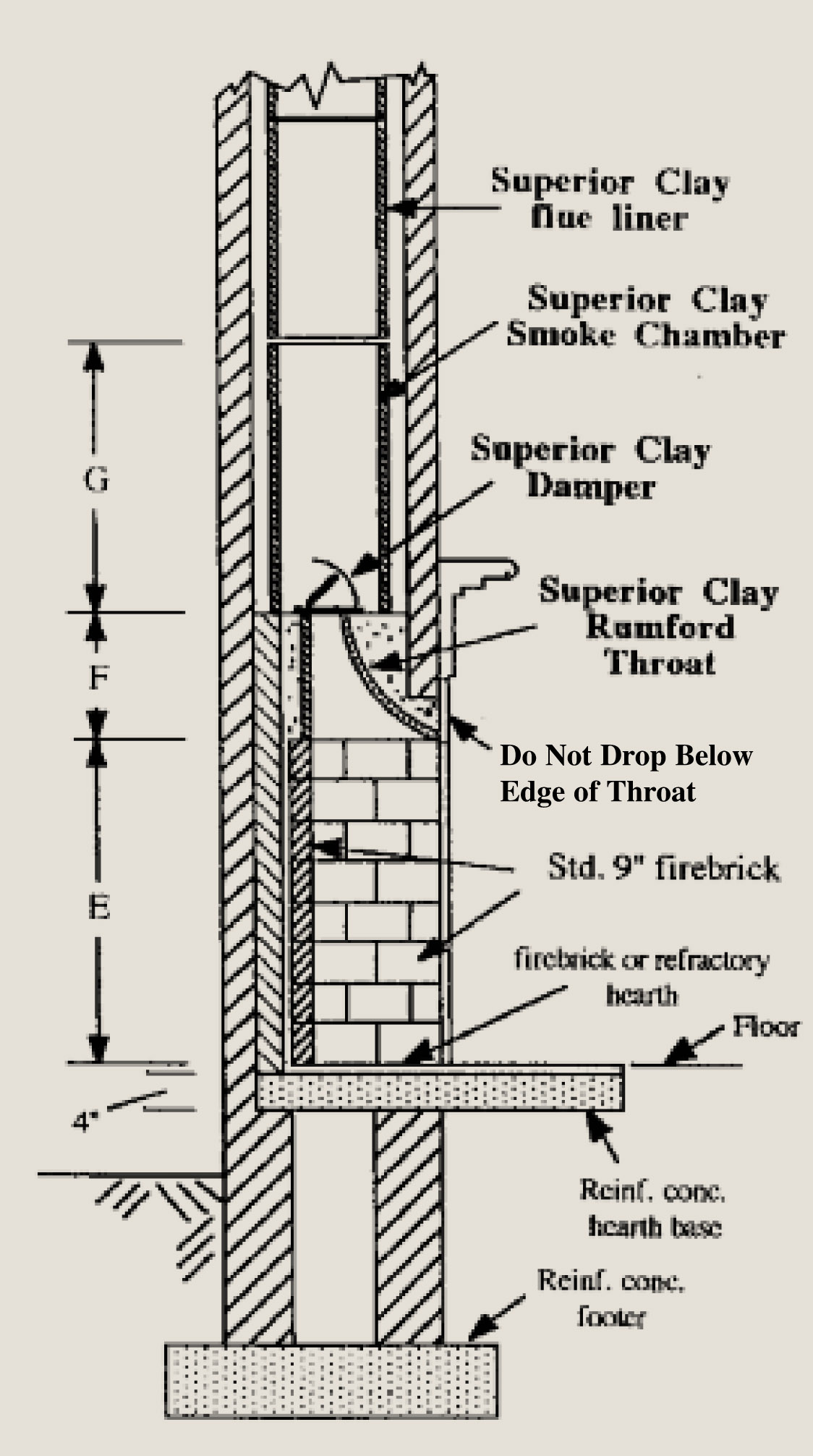 Rumford Plans And Instructions