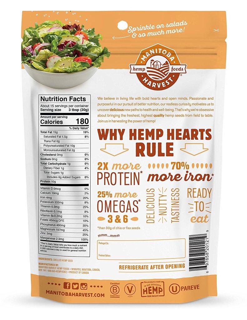 Hemp Protein Nutritional Info | Superior Digital News