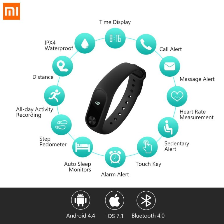 Xiaomi Mi Band 2 Fitness Tracker | Superior Digital News