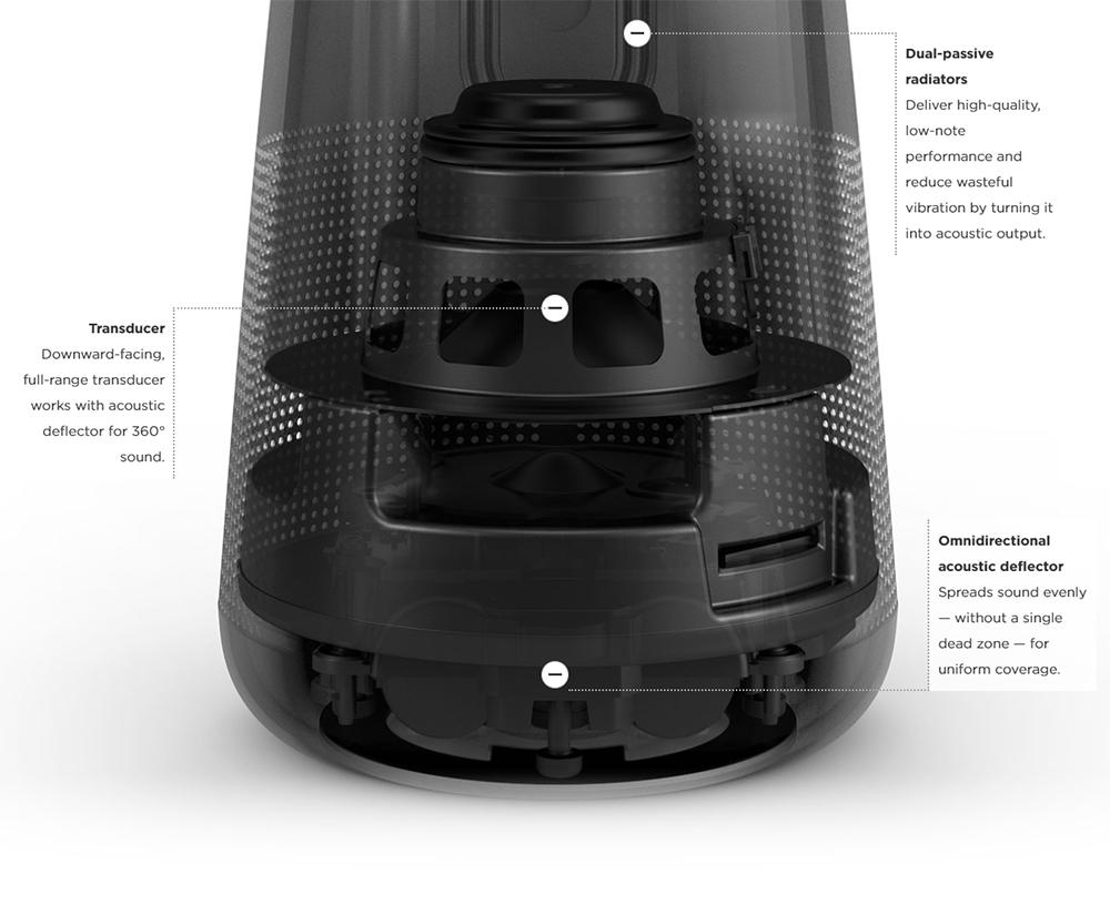 Bose SoundLink Revolve+ (Series II) - Full-Range Transducer