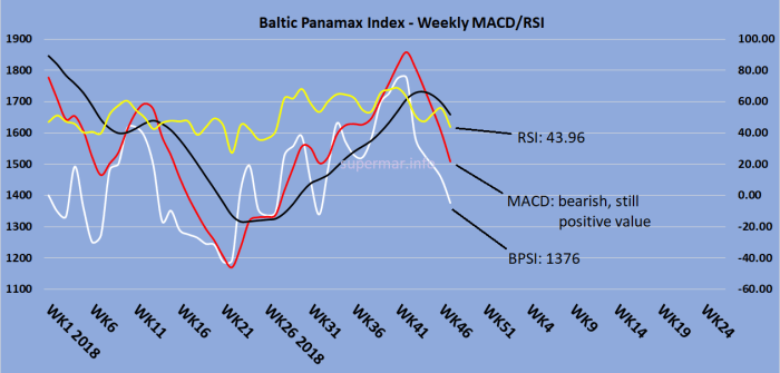 BPSImacd20181123.png