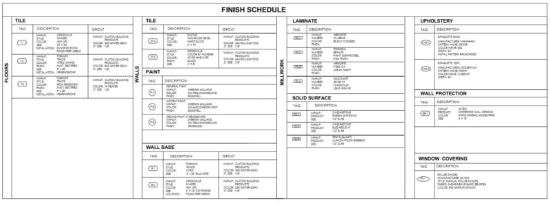 Read Architectural Drawings - Finish Schedule