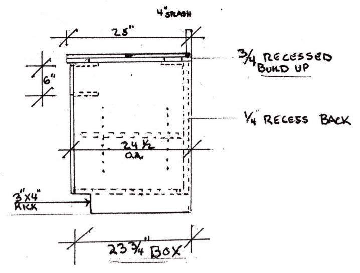 Shop Drawing Review - Customer Construction