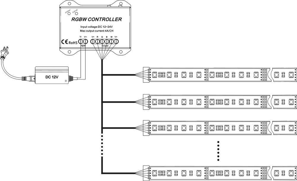 DC12/24V Max 16A 4Ax4CH, Universal Brightness & Speed