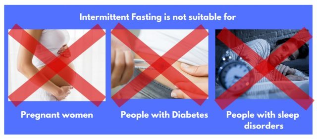 Intermittent Fasting Tips. Intermittent Fasting. Nutrition. Super Soldier Project.