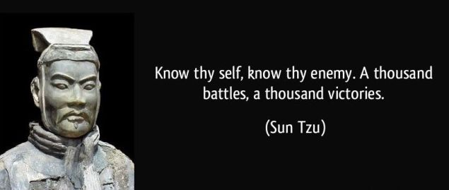Sun Tzu. Know thyself. Art of War. Sun Tzu quotes.