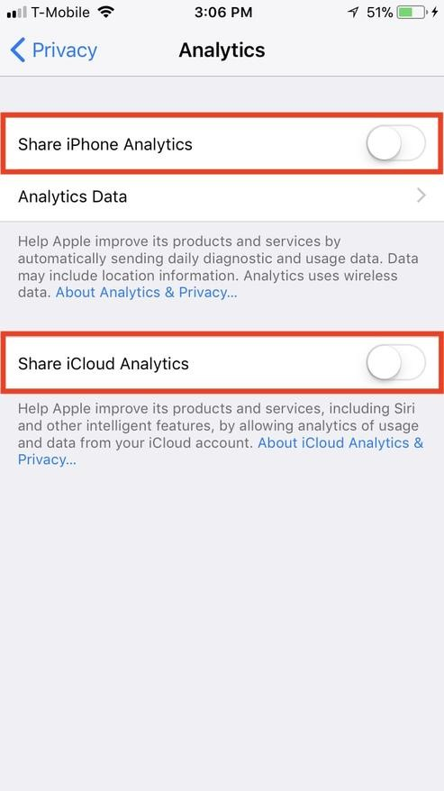 Share iPhone Analytics