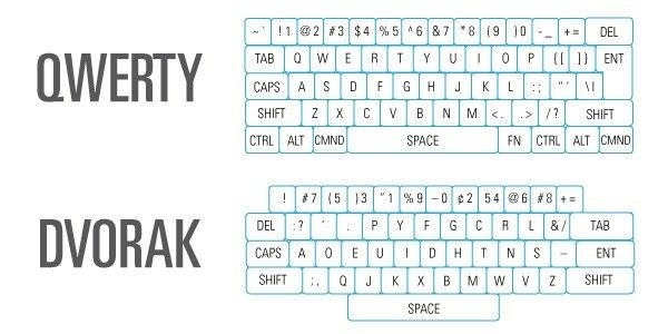 Querty keyboard